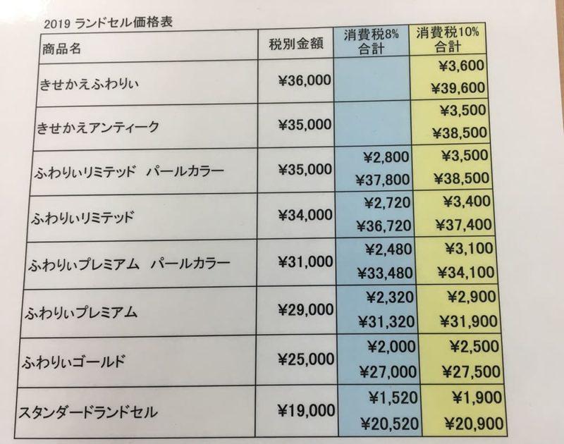 ランドセルの価格表