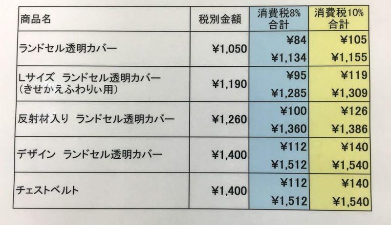 こっちは別売りオプションの価格